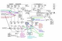 wiring harness information rh lt1swap com