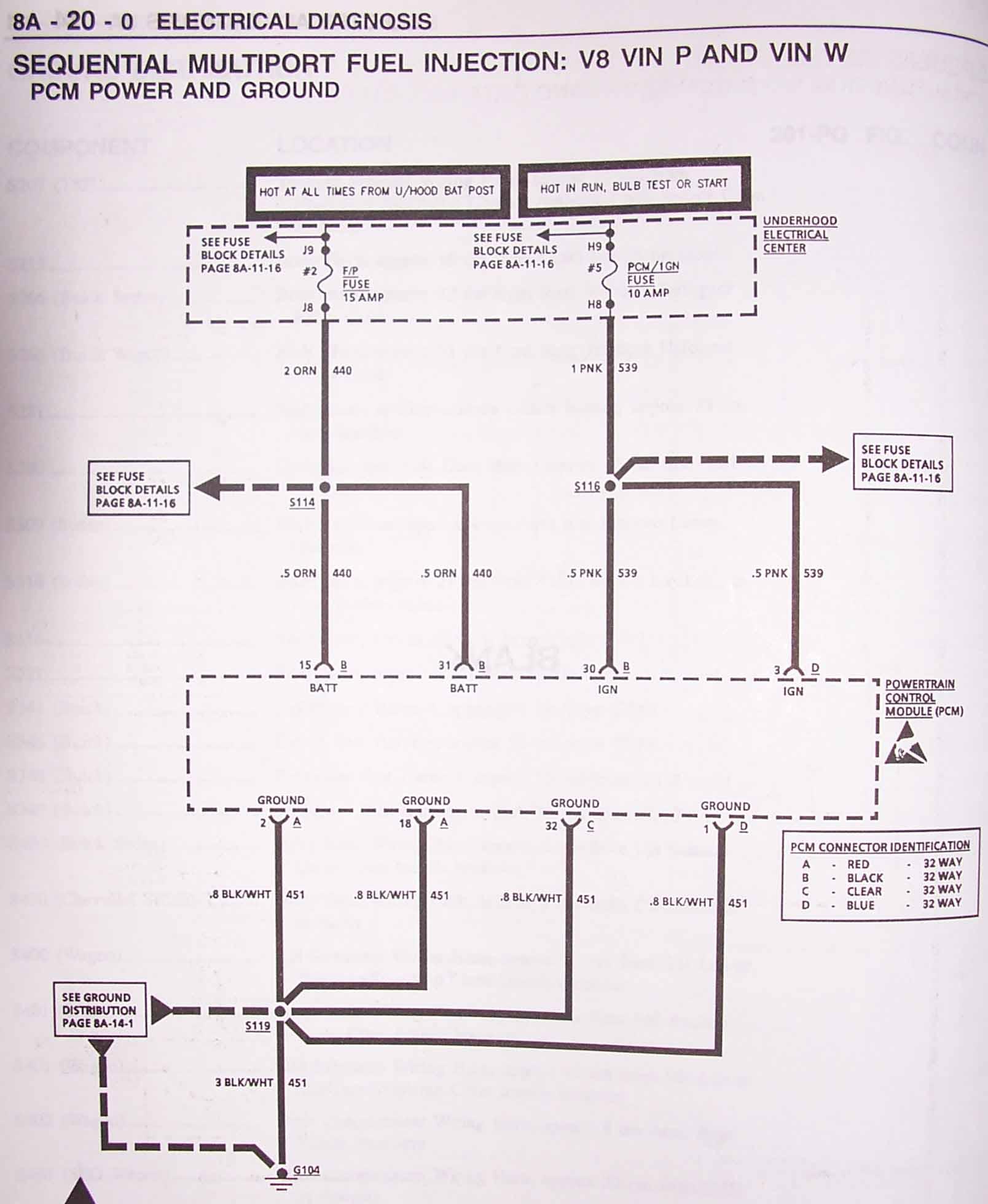 1995 Impala Ss  Caprice  Roadmaster Wire Harness Info