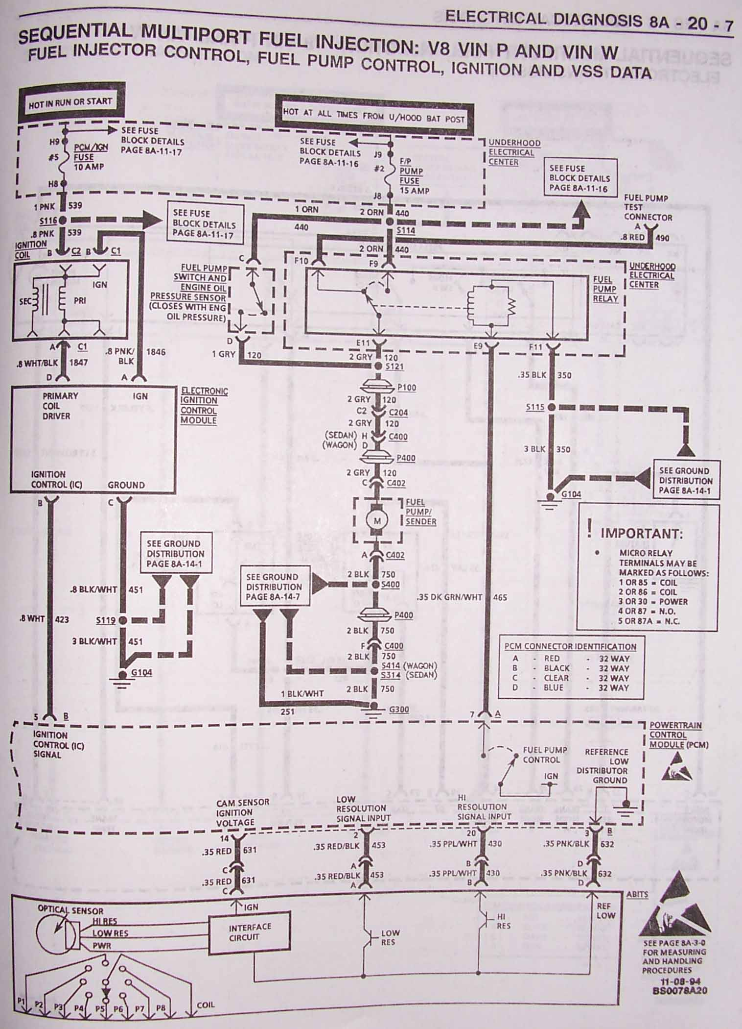 1995 Impala Ss Fuel Pump Wiring Diagram Diagrams S10 Pickup Car Fuse Box Camaro Fan