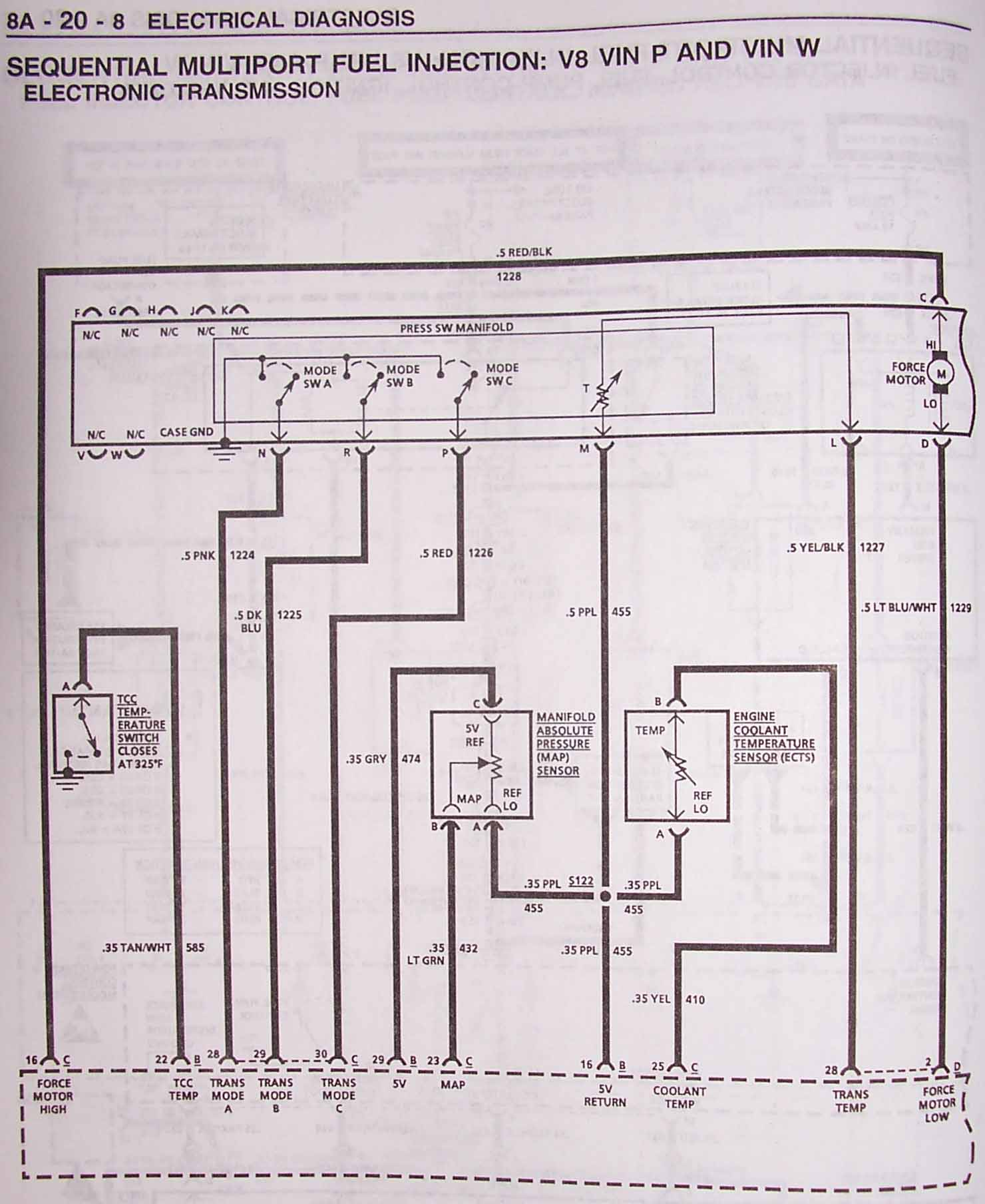Lt1 Ignition Diagram Great Design Of Wiring 1992 Chevy Engine Wire Harness Get Free Image About 350 Hose