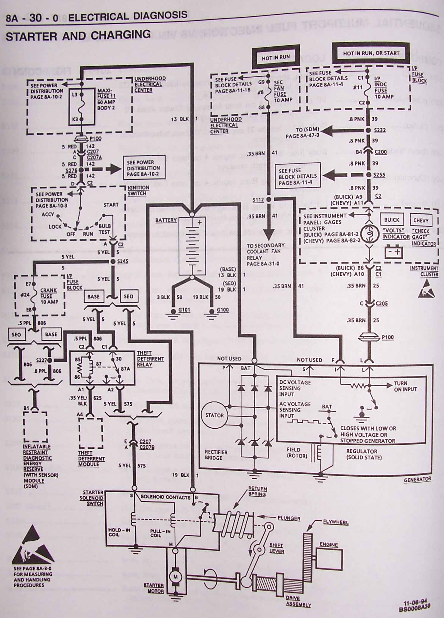 95 Impala Ss Fuse Box Wiring Library 64 Headlight Diagram 1995 Caprice Roadmaster Wire Harness Info
