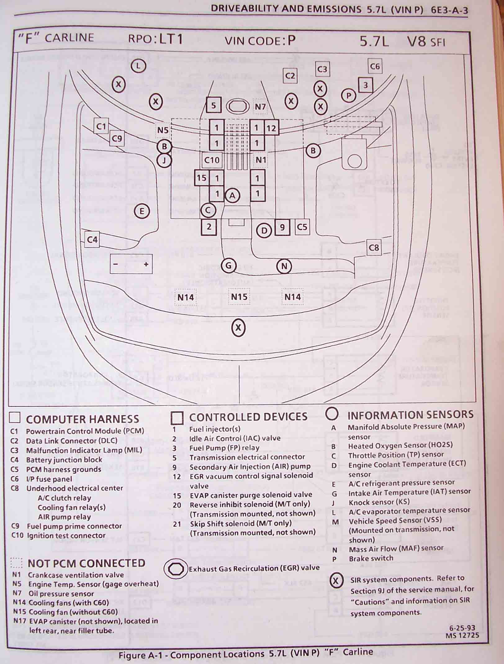 1993 Lt1 Wiring Diagram Vss Library Engine These Schematics Are Specifically For 1994 Camaro Firebird 57l However Will