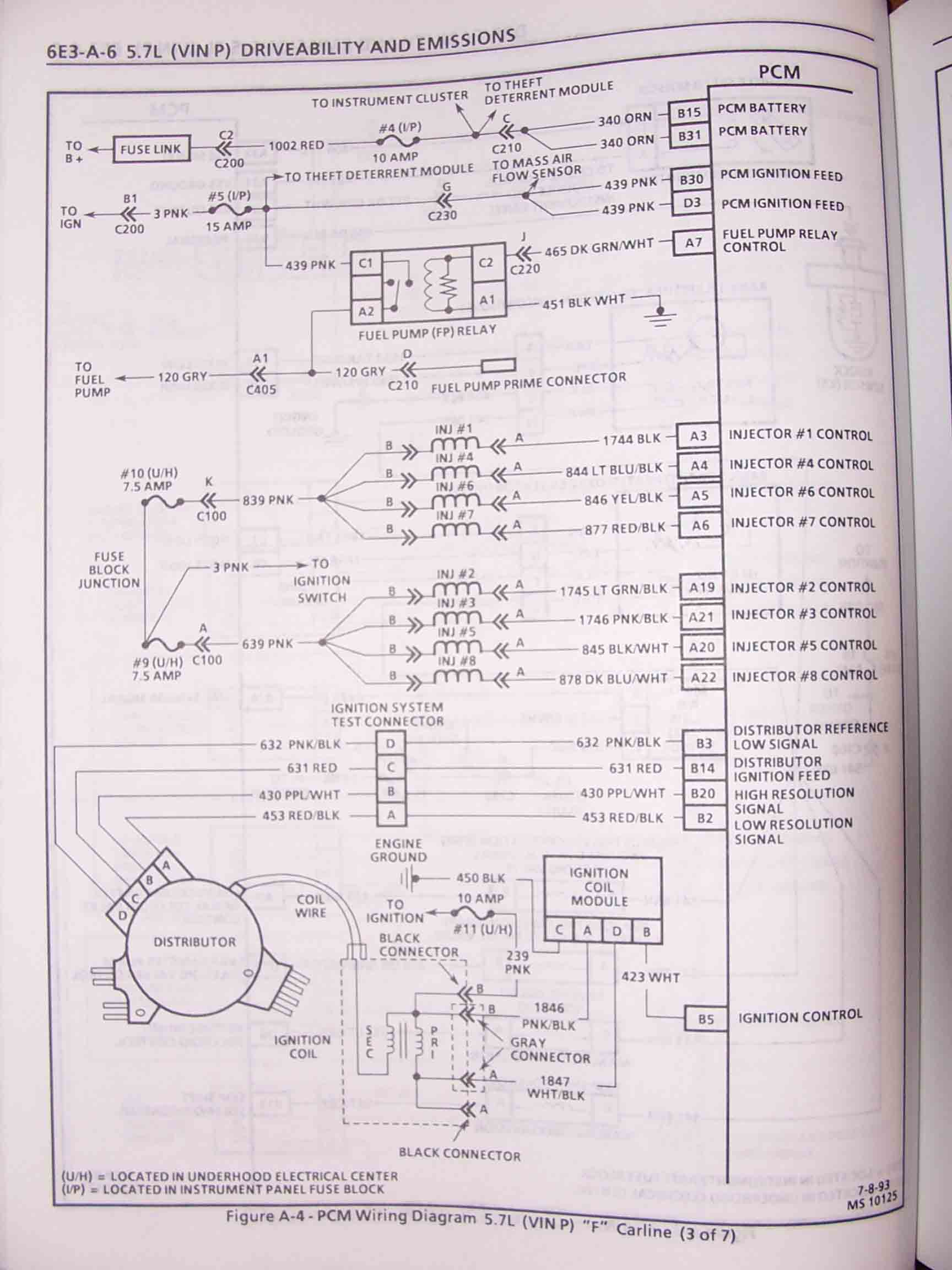 94 Camaro Speedometer Wiring Diagram Fuse Box 1993 1995 F Body Wire Harness Schematics Rh Lt1swap Com 1996 Lt1