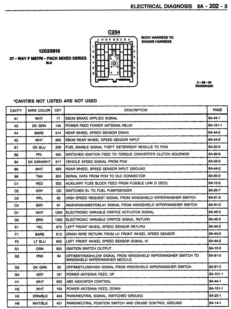 1995 Chevy Camaro Fuse Diagram Not Lossing Wiring 95 Z28 Box S10 Third Level Rh 16 14 Jacobwinterstein Com