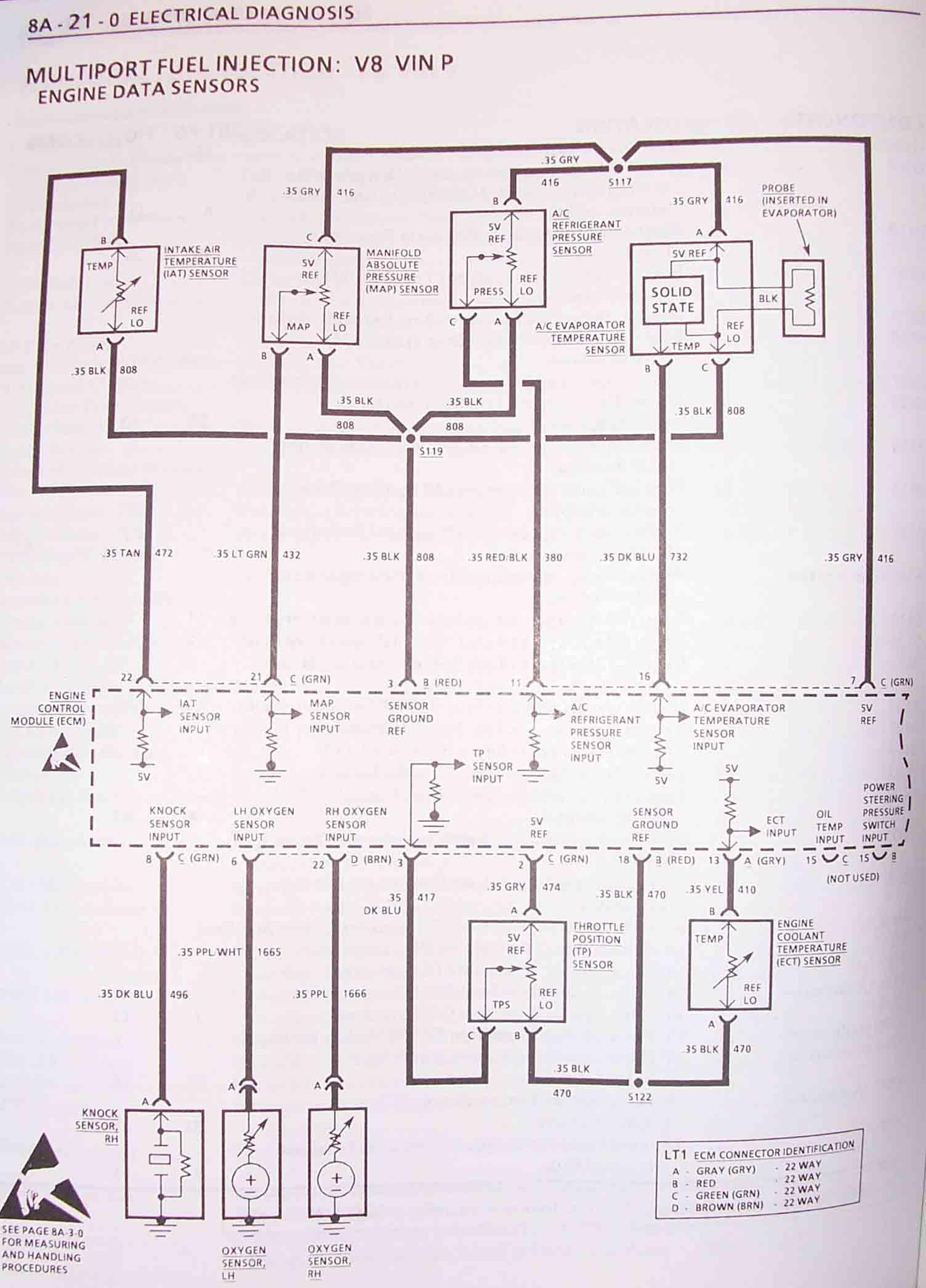 1993 Camaro Lt1 Wiring Harness Information Engine Diagram On Abit Data Sensors