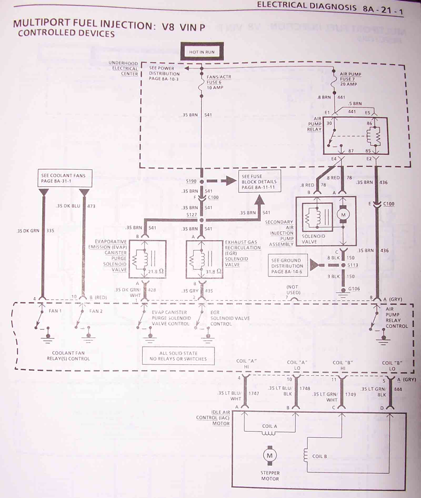 1995 Lt1 Wiring Harness Manual Guide Diagram 68 Camaro Fuse 93 Get Free Image About 1968 1996