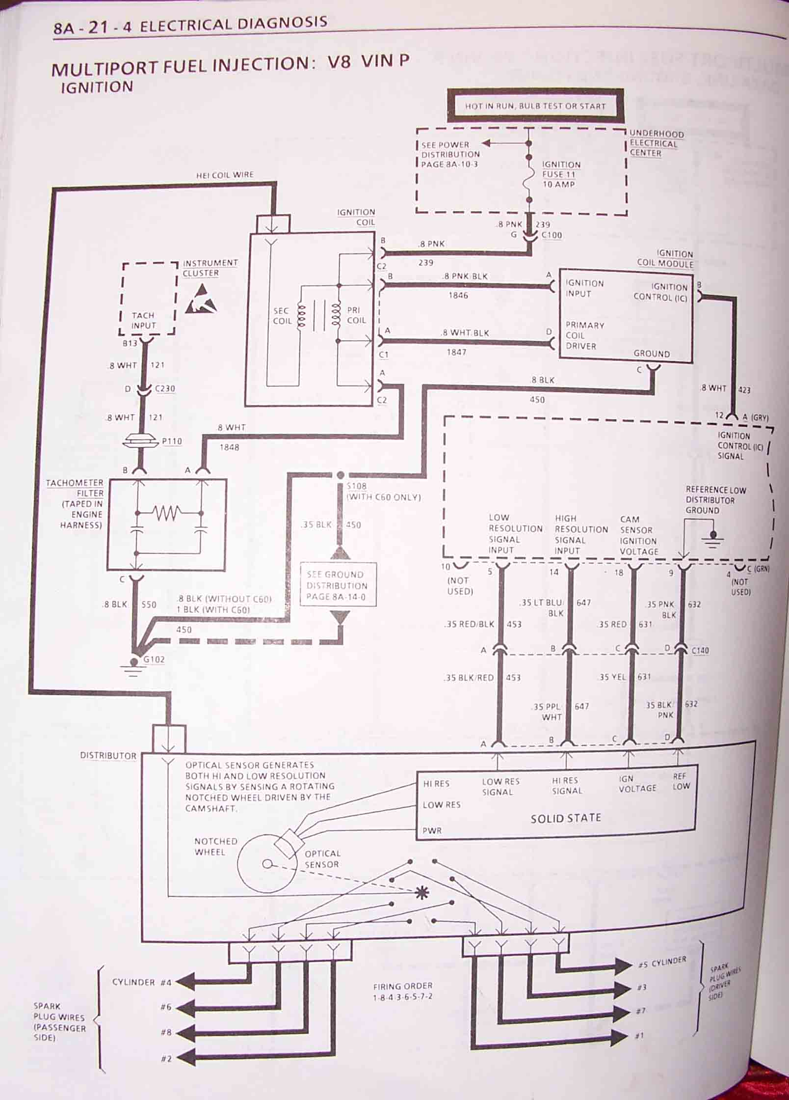 1993 Camaro Lt1 Wiring Harness Information Third Generation Diagram Ignition