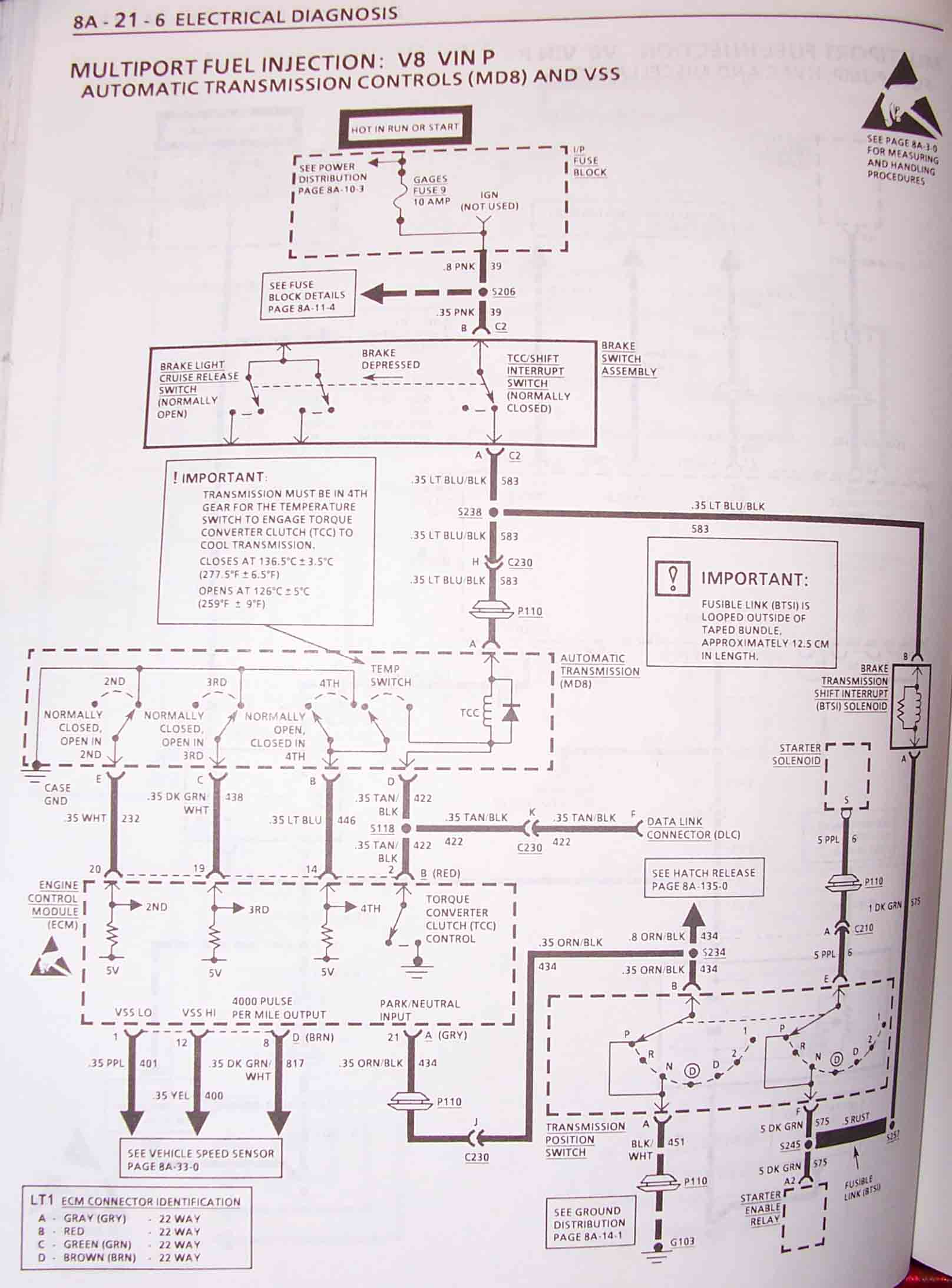 1993 Lt1 Engine Wiring Diagram Camaro Harness Information Auto Trans Controls Vss