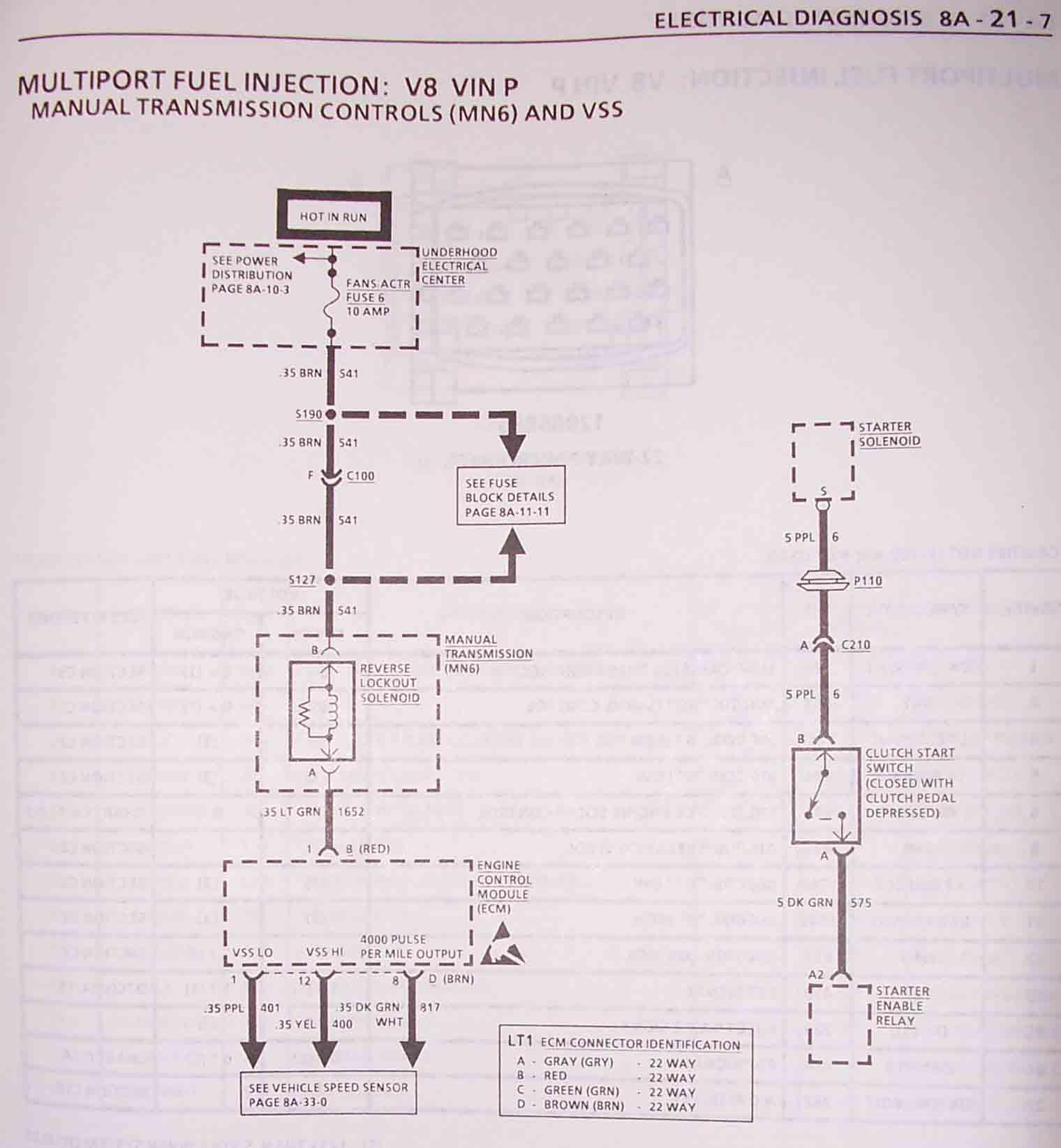 93 97 Lt1 Camaro Trans Am C210 C220 C230 Dash Wiring Harness 01 Schematic 1993 Information