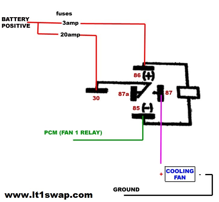 [FPER_4992]  Wiring Harness Information | 1993 Lt1 Wiring Diagram Vss |  | LT1 Swap